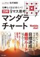 仕事も人生もうまくいく! 【図解】9マス思考マンダラチャート