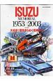 いすゞメモリアル 1953→2003