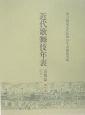 近代歌舞伎年表 京都篇 (10)