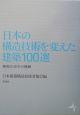 日本の構造技術を変えた建築100選