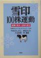 雪印100株運動 起業の原点・企業の責任