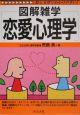 図解雑学 恋愛心理学 絵と文章でわかりやすい!