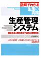生産管理システム 機能を最大限引き出す運用と業務改革