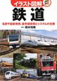 イラスト図解・鉄道 名車や最新車両、最先端技術とシステムの全貌