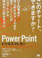 PowerPoint ビジネスプレゼン 図を描き・思考を磨き・人を動かすプレゼンテーション