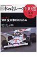 日本の名レース100選 1983 全日本big 2&4 (2)