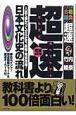 超速!日本文化史の流れ