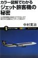 カラー図解でわかる ジェット旅客機の秘密 なぜ旅客機は宙返りができないの?飛行中の速度はどう