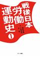 戦後日本労働運動史 (1)