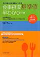 食事摂取基準値早わかり<改訂新版> 性・年齢・身体活動レベル別