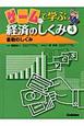 ゲームで学ぶ経済のしくみ 金融のしくみ (4)