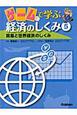 ゲームで学ぶ経済のしくみ 貿易と世界経済のしくみ (5)