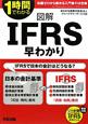 図解・IFRS早わかり 1時間でわかる 知識ゼロから読める入門書の決定版