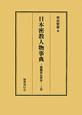 日本密教人物事典 醍醐僧伝探訪(上)