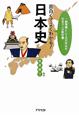 日本史 面白くてよくわかる! 一般常識としての日本史を知る大人の教科書