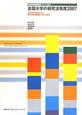 全国大学の研究活性度 2007 科学研究費調査研究シリーズ6 科学研究費補助金の採択研究課題数に関する調査