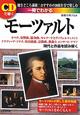 一冊でわかる モーツァルト CDで聴く 聴きどころ満載!おすすめの20曲を音で楽しむ