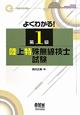 第1級 陸上特殊無線技士 試験 よくわかる!