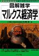 マルクス経済学 図解雑学