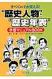 """""""歴史人物""""・""""歴史年表"""" 学習マニュアルBOOK すべての子が覚える!"""