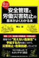4コマまんがで 安全管理と労働災害防止の基本がよくわかる本
