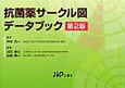 抗菌薬サークル図 データブック<第2版>