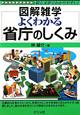 図解雑学 よくわかる省庁のしくみ 絵と文章でわかりやすい!