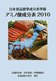 日本食品標準成分表準拠 アミノ酸成分表 2010 文部科学省科学技術・学術審議会資源調査分科会報告