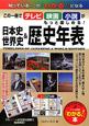 日本史&世界史 歴史年表<ビジュアル版> この一冊でテレビ・映画・小説がもっと楽しめる!