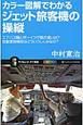 カラー図解でわかる ジェット旅客機の操縦 エアバス機とボーイング機の違いは?自動着陸機能はど