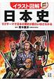 イラスト図解・日本史 117テーマで日本の歴史が面白いほどわかる