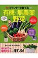 プランターで育てる 有機・無農薬野菜