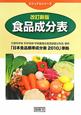 食品成分表 「日本食品標準成分表2010」準拠