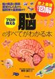 脳のすべてがわかる本 プロが教える 史上最強カラー図解 脳の構造と機能、感覚のしくみから、脳科学の最前線ま