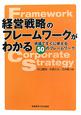 経営戦略のフレームワークがわかる 現場ですぐに使える50のフレームワーク