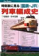 列車編成史 時刻表に見る〈国鉄・JR〉