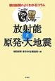 ニュースがわからん!放射能と原発・大地震 朝日新聞のよくわかるコラム