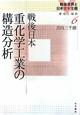 戦後日本 重化学工業の構造分析 戦後世界と日本資本主義 歴史と現状6