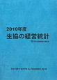 生協の経営統計 2010