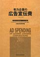 有力企業の広告宣伝費 2011 NEEDS日経財務データより算定