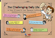 The Challenging Daily Life or how I came to love Jap