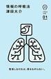 情報の呼吸法 idea ink1