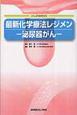 最新・化学療法レジメン-泌尿器がん- がん研有明病院