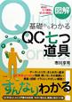 図解・基礎からわかるQC七つ道具 新・QC七つ道具もばっちり解説!
