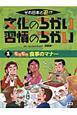 モグモグ 食事のマナー それ日本と逆!?文化のちがい習慣のちがい1