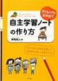 自主学習ノートの作り方 子どもの力を引き出す 子ども自らが内容を選んで、主体的に楽しく学習できる