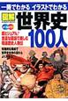 一冊でわかる イラストでわかる 図解・世界史100人 オールカラー