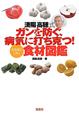 済陽高穂式 ガンを防ぐ、病気に打ち克つ!カラダにいい食材図鑑