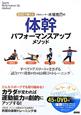 体幹 パフォーマンスアップメソッド DVDで鍛える プロトレーナー木場克己の