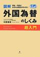 図解・外国為替のしくみ 超入門 円高・円安がわかれば経済がわかる!